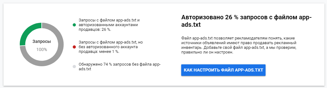 app ads txt